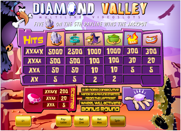 Diamond Valley Progressive Jackpot