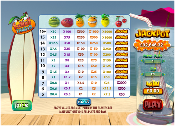 Funky Fruits Features