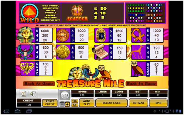 Treasure Nile Features